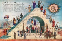 Steps of Freemasonry